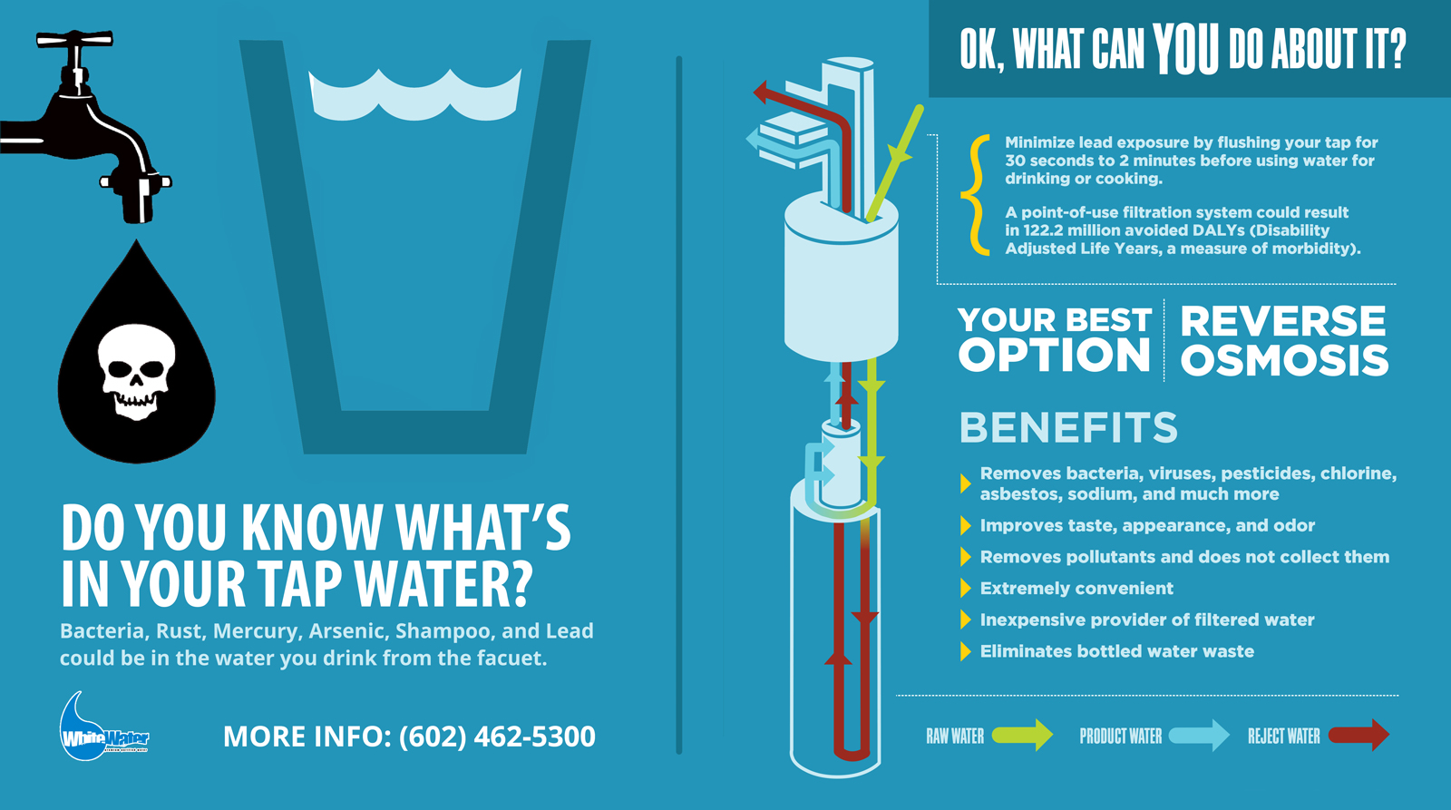 How Does Reverse Osmosis Work Reverse Osmosis Water Filters White Water